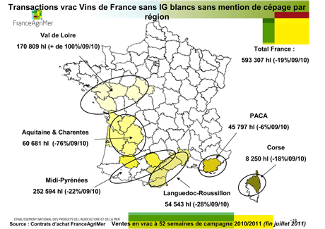 Vins de France blancs sans mention de cépage par région